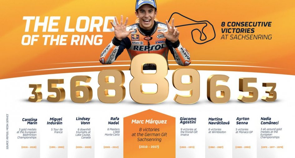 MotoGP: Marquez like Nadal and better than Senna