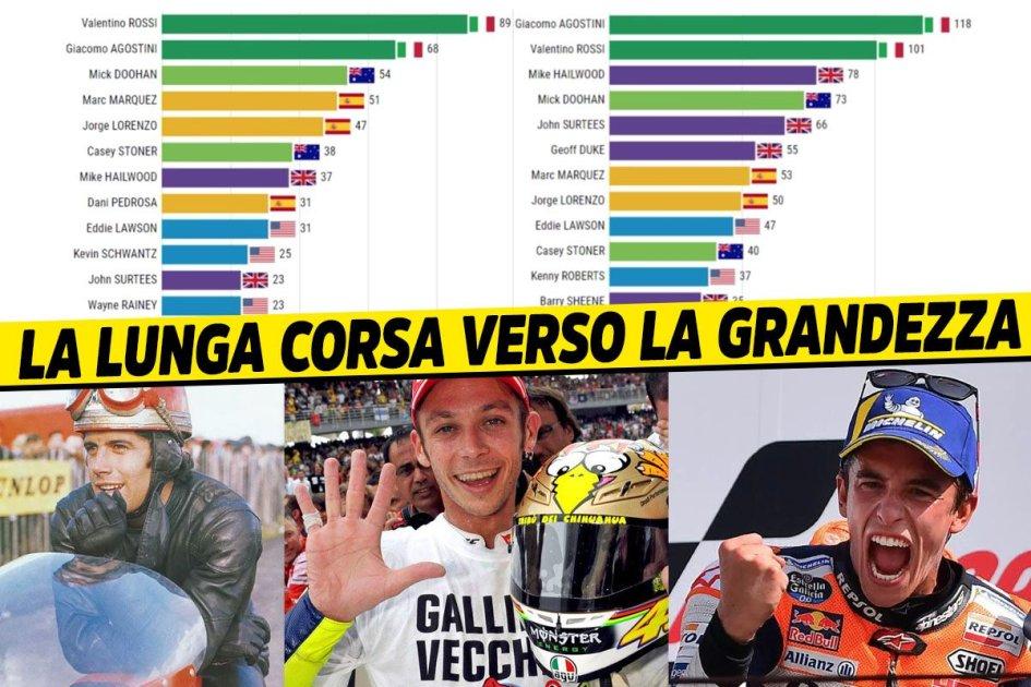 MotoGP: La lunga corsa verso la grandezza: Marquez insegue Rossi e Agostini