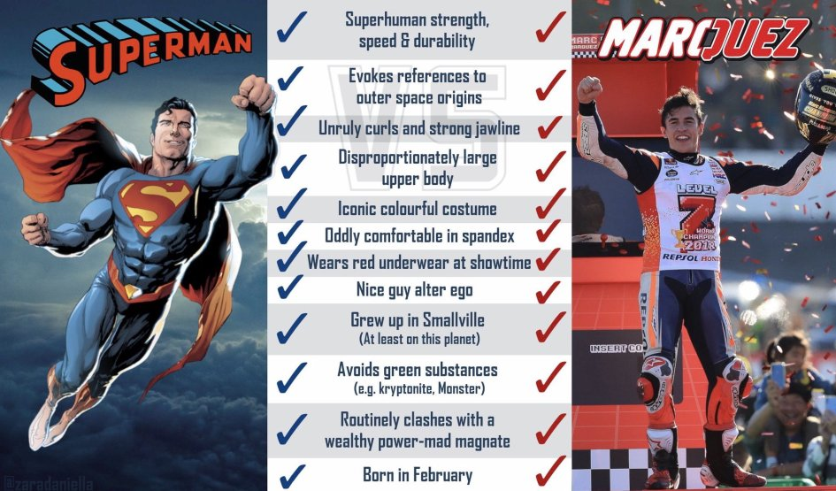 MotoGP: Marc Marquez è Superman: ecco perché