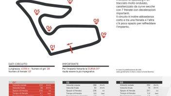 MotoGP: Al Red Bull Ring le MotoGP frenano più del doppio delle F1