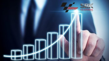 MotoGP: MotoGP e SBK: Cresce il valore del monopolio Bridgepoint