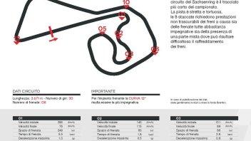 MotoGP: Al Sachsenring si frena un secondo in più rispetto a Phillip Island