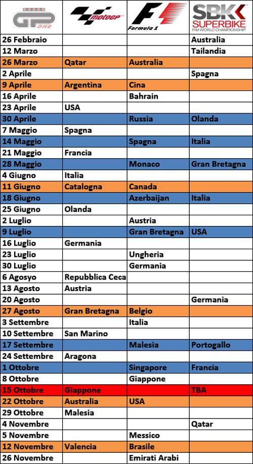 Calendario Gare Sbk 2020.Motogp Motogp F1 And Sbk The War Of The Calendars Gpone Com