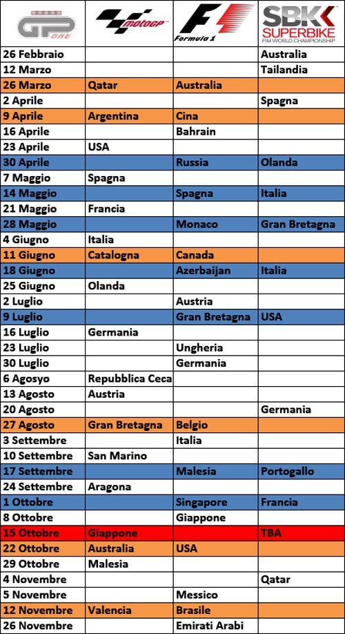 MotoGP, MotoGP, F1 and SBK: the war of the calendars | GPone.com