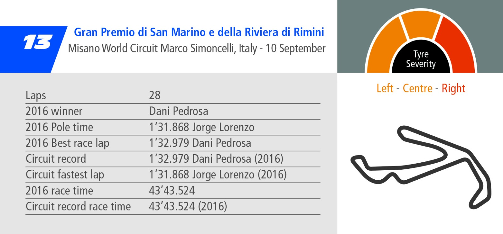 Circuito Misano : Motogp michelin the misano tyre available for the san marino