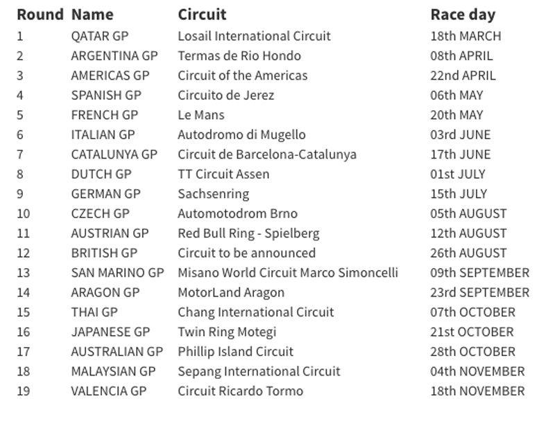 MotoGP, The 2018 calendar: Thailand takes it to 19 GPs | GPone.com