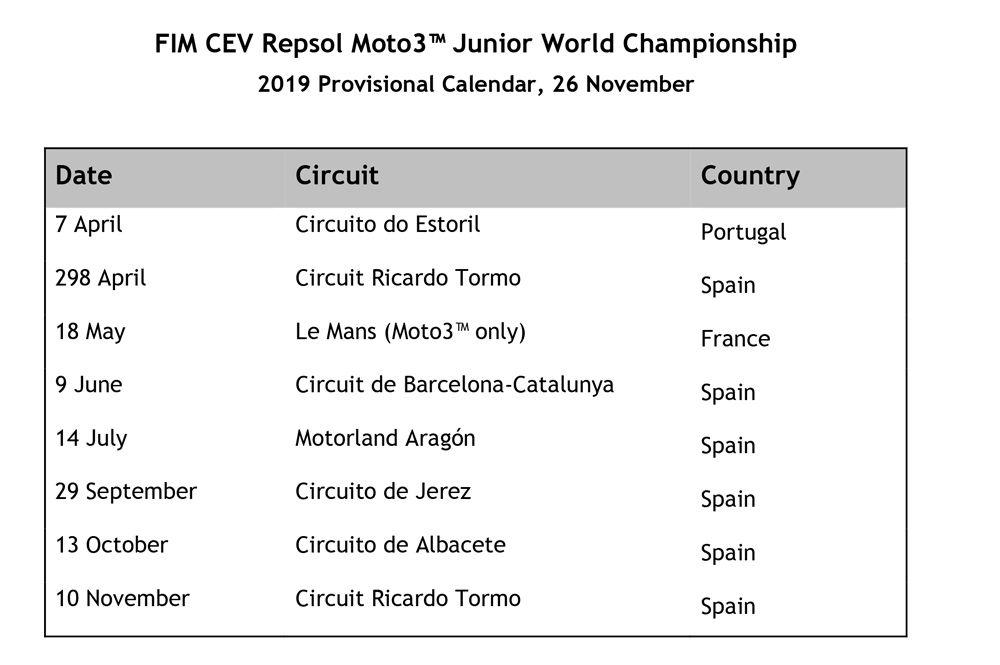 Calendario 2o19.Moto3 Cev Here Is The 2019 Junior World Championship