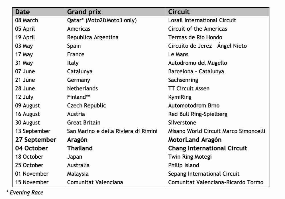 Motogp Dorna Is Considering Indianapolis Uncini Not Many Critical Areas It Can Be Re Homologated Gpone Com