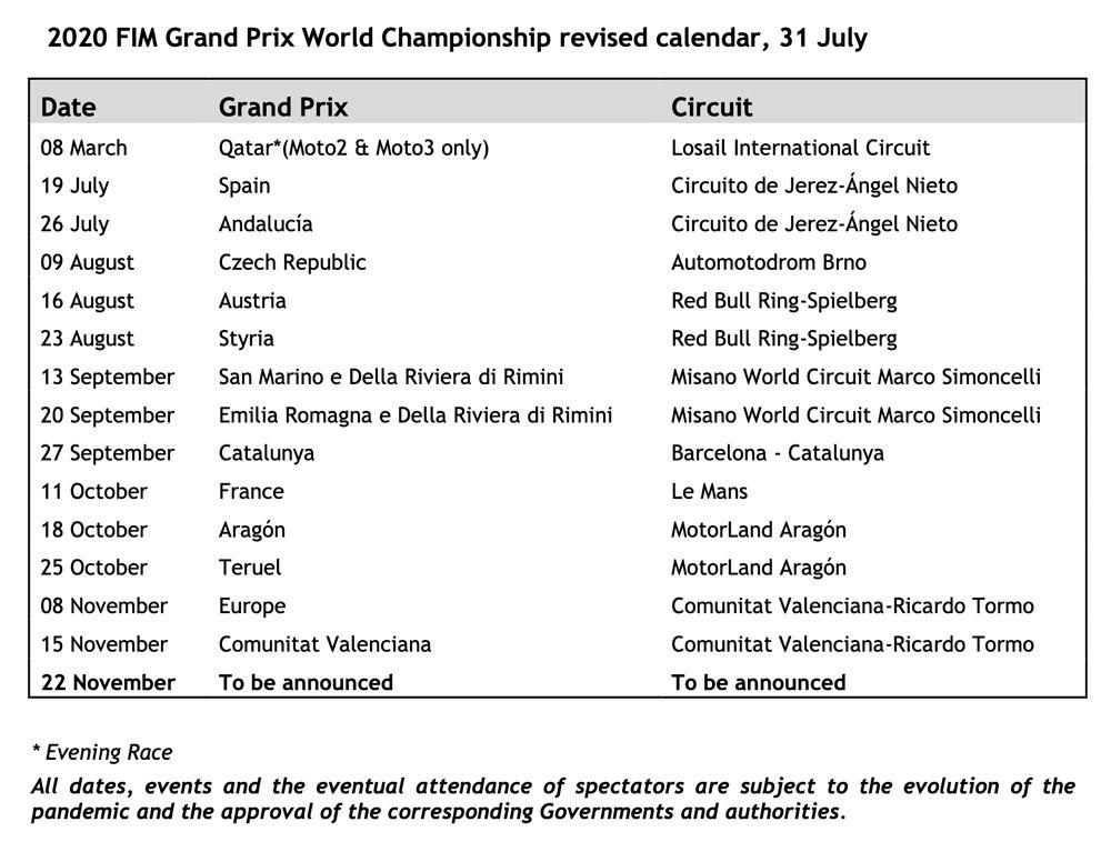 MotoGP, nuove modifiche al calendario: cancellati tre GP