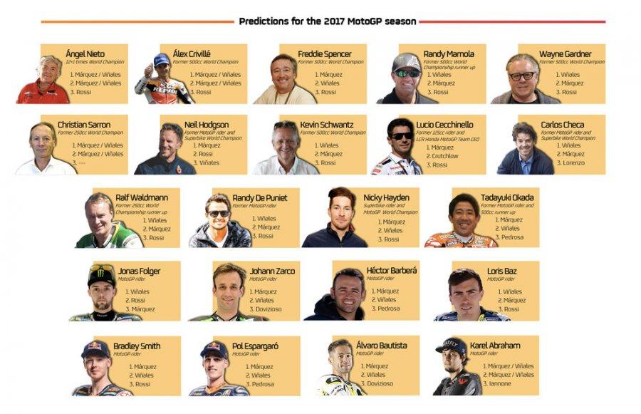 22 Bintang MotoGP Prediksi Rossi Kalah dari Marquez dan Vinales. (GPOne)