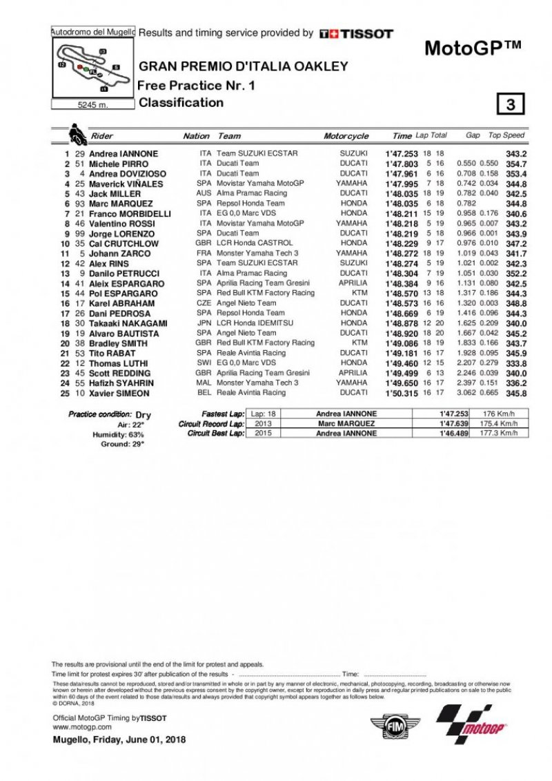 motogp page 001 1 800x1131 - MotoGP-Mugello-GP Italia-1/2/3 giugno 2018