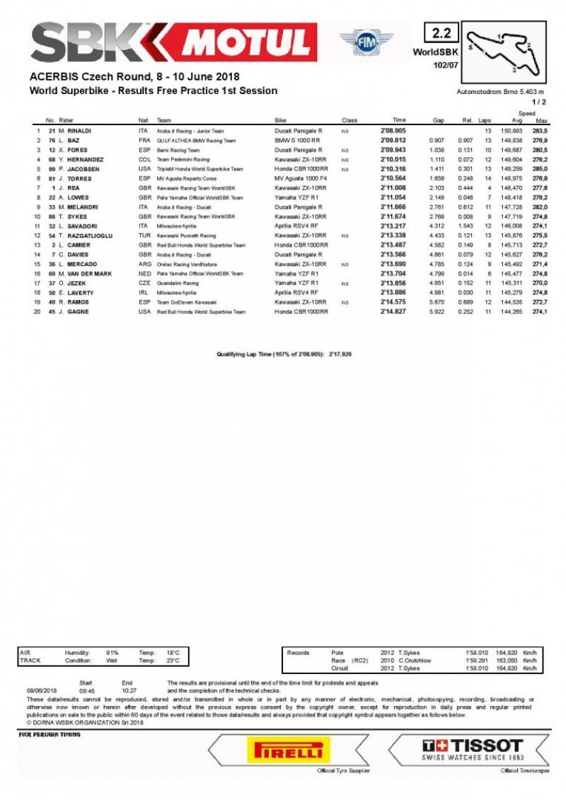 results 1 page 001 3 800x1131 - SBK-Brno-GP della Rep. Ceca 8/9/10 giugno 2018