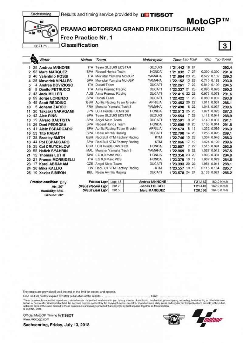 motogp fp1 germania page 001 800x1131 - MotoGP-Sachsenring-GP Germania - 13/14/15 luglio 2018