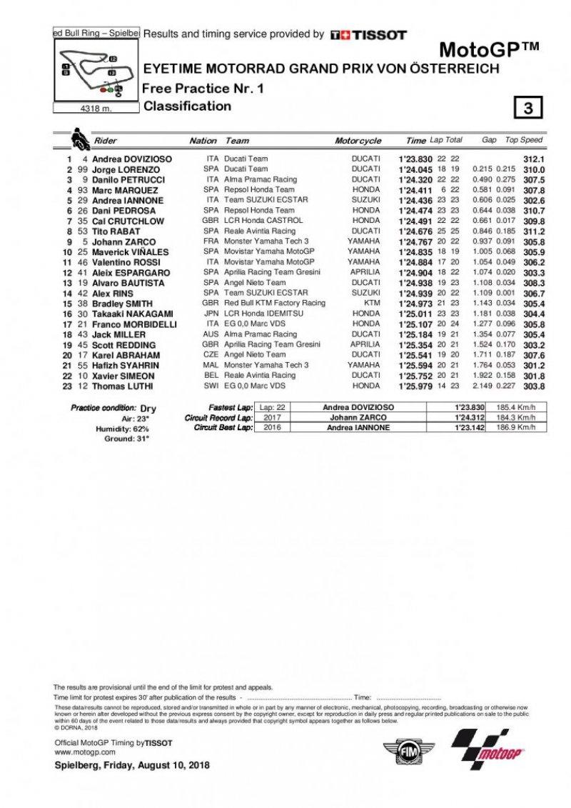 motogp page 001 4 800x1131 - MotoGP- A1 Ring - GP Austria-10/11/12 agosto 2018