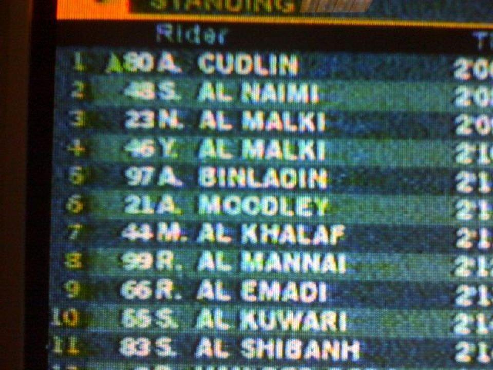 Moto - News: E nella Superbike in Qatar appare anche Binladin!