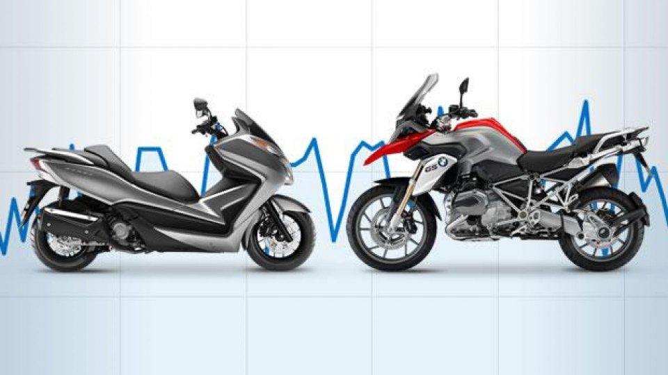 Moto - News: Mercato moto-scooter giugno 2015: le moto crescono a doppia cifra