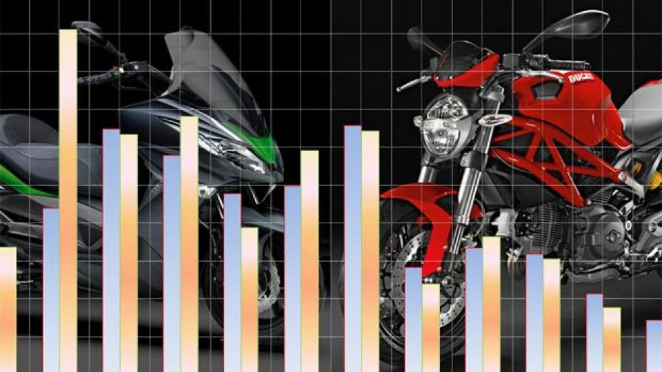 Moto - News: Mercato moto-scooter novembre 2015: si conferma il trend positivo