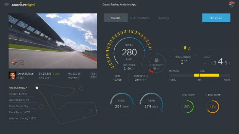 MotoGP: I, Robot: Ducati brings artificial intelligence to MotoGP