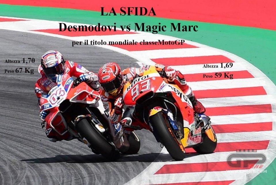 Desmodovi vs Magic Marc: sfida a Valencia