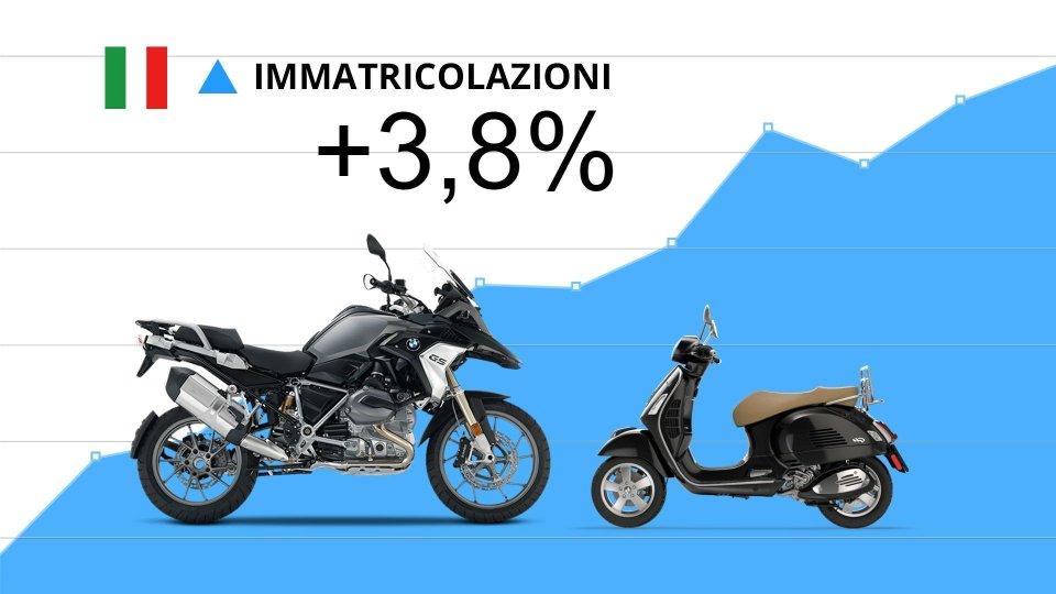 Moto - News: Mercato moto e scooter: il 2019 si apre in crescita