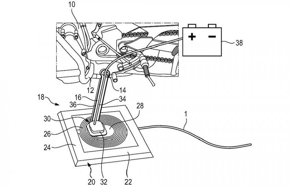 Moto - News: BMW brevetta un sistema di ricarica wireless per le sue moto elettriche