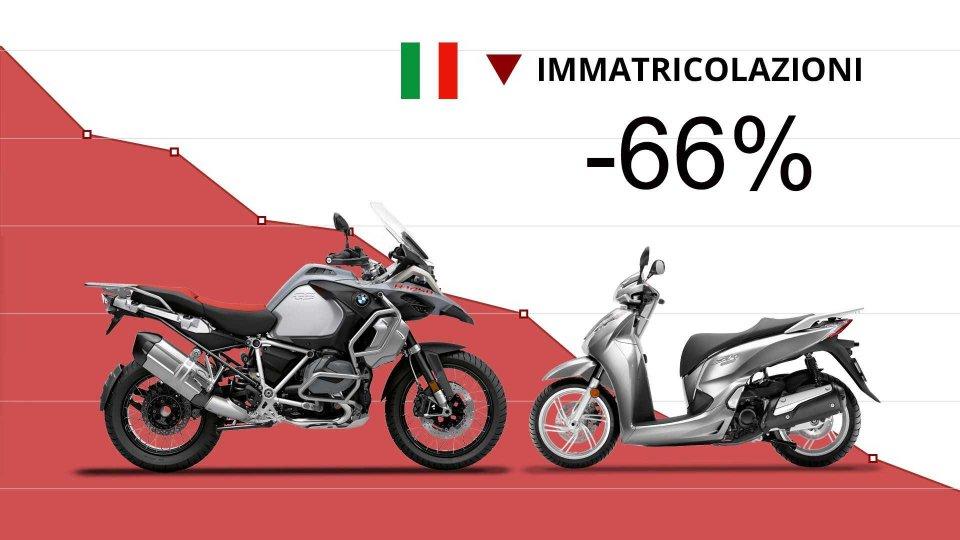 Moto - News: Mercato moto e scooter: marzo in picchiata, -66%