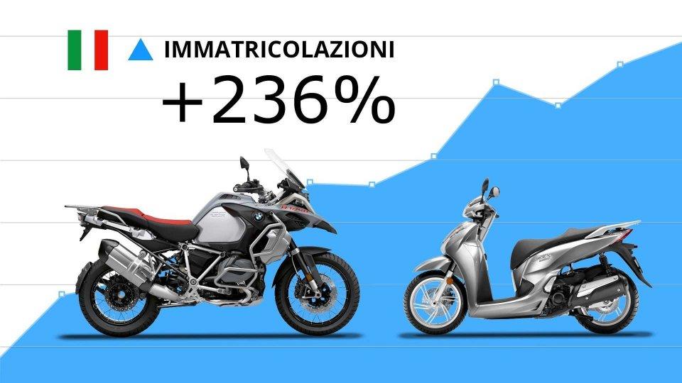 Moto - News: Mercato moto e scooter: a un anno dal lockdown, marzo chiude forte