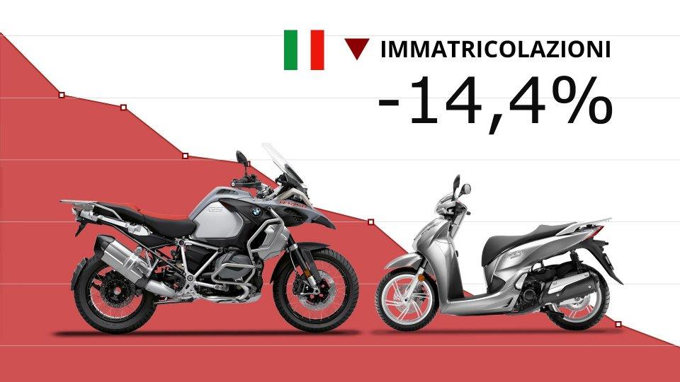 Moto - News: Mercato Moto e Scooter: agosto +21% sul 2019 (ma in calo sul 2020)