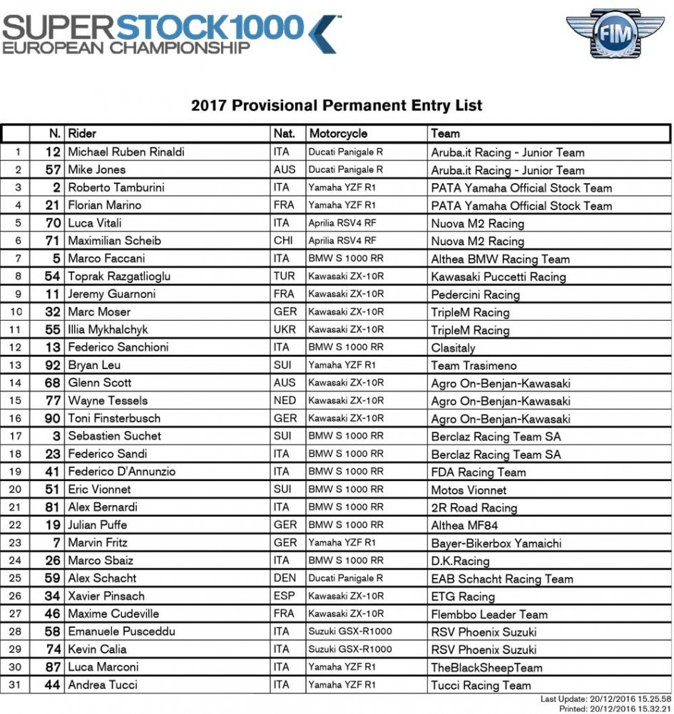 Entry list: 13 Italians on the attack in STK 1000