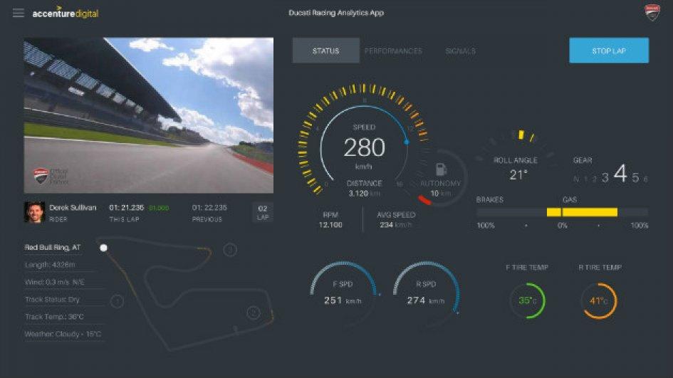 MotoGP: Io, Robot: Ducati porta in MotoGP l'intelligenza artificiale