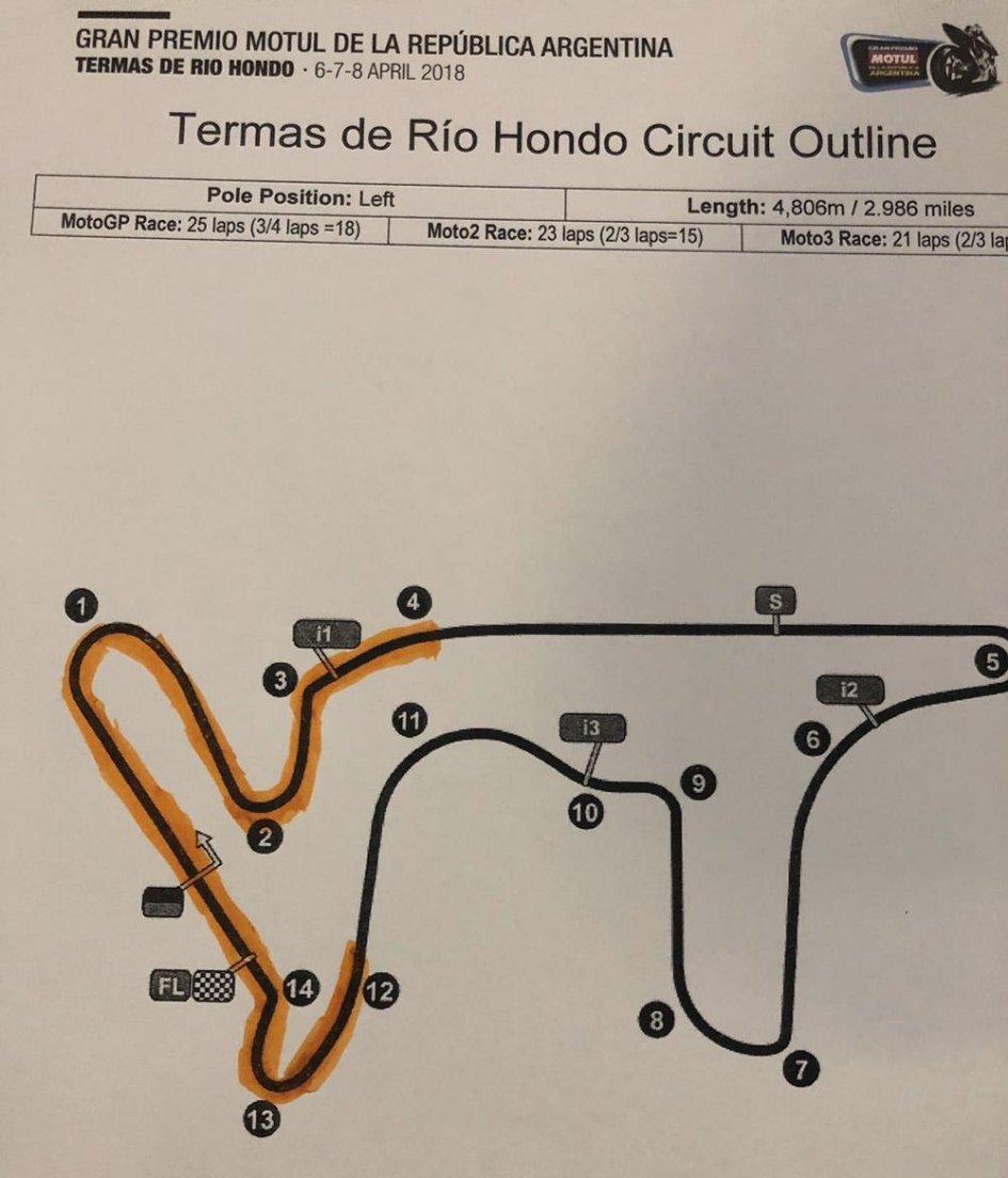 MotoGP: Here are the resurfaced areas of the Termas de Rio Hondo circuit