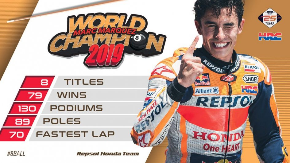MotoGP: Marc Marquez, the eighth wonder