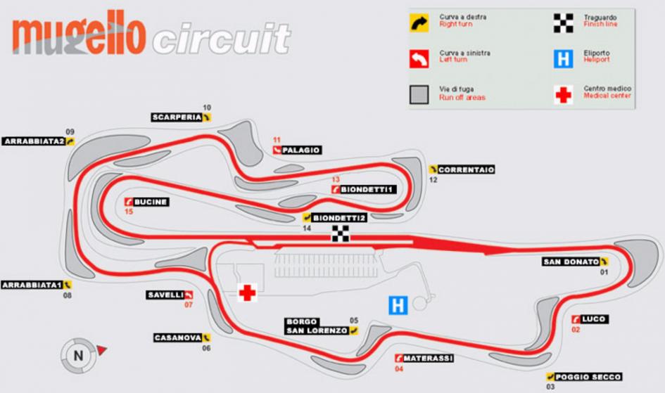MotoGP: Mugello circuit donates equipment to hospitals