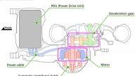 Moto - Gallery: Honda EV-neo - schemi tecnici