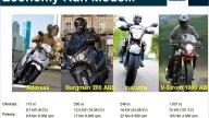Moto - Test: Suzuki Economy Run 2015 - TEST