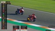 MotoGP: La Ducati di Pirro va a fuoco durante le FP1 a Valencia