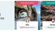 Moto - News: Autovelox: un altro primato dell'Italia