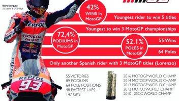 Marquez: numeri da leggenda