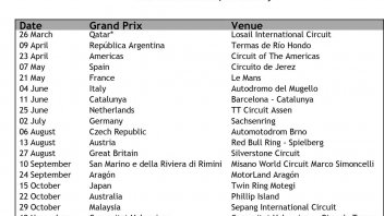 BREAKING - The 2017 MotoGP calendar is definitive
