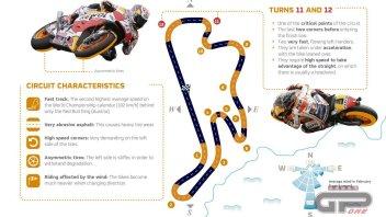 MotoGP: Marquez & Pedrosa rivelano i segreti di Phillip Island