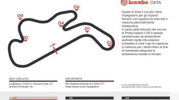 MotoGP: Phillip Island ha 12 curve ma si frena solo in 6