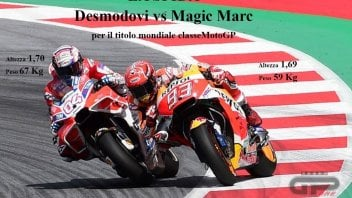 Desmodovi vs Magic Marc: sfida a Valencia