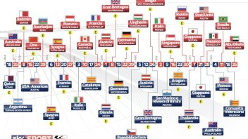 MotoGP: La MotoGP di Sky: 11 GP in diretta esclusiva