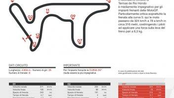 MotoGP: In Argentina una frenata lunga come 5 dribbling di Maradona