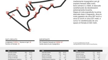 MotoGP: Ad Austin una frenata da record di 322 metri