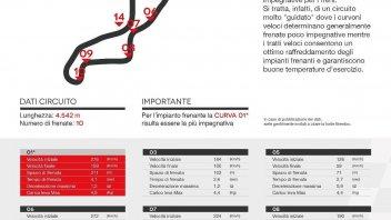 SBK: Ad Assen serve il peso di 120 bici da corsa per frenare