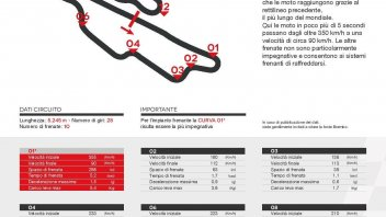 MotoGP: Alla San Donato la MotoGP batte la Porsche 911 GT3 in staccata