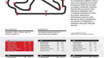 MotoGP: Montemelò: la MotoGP batte la F1 in velocità, ma frena di più