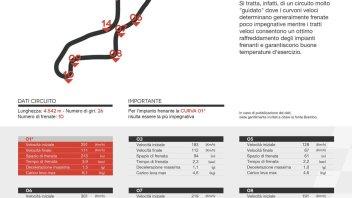 MotoGP: Ad Assen 18 curve ma solo 10 frenate