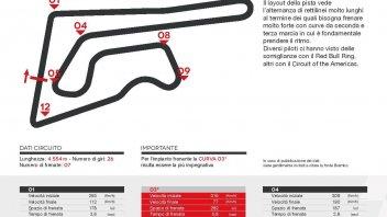 MotoGP: A Buriram piloti con le mani sui freni per il 30% di gara